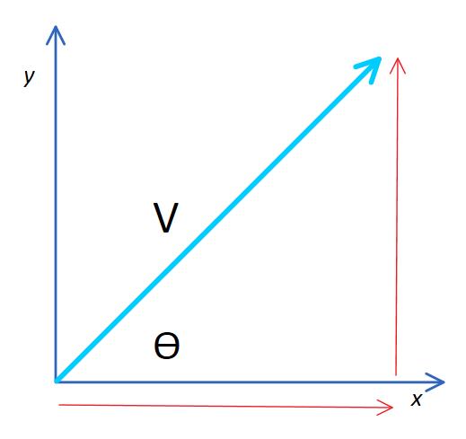 10-tasks-on-math-modeling1