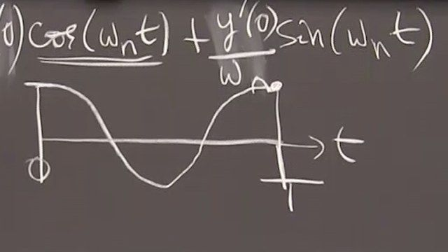 For the oscillation equation with no damping and no forcing, all solutions share the same natural frequency.