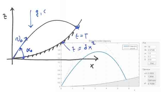 Integrated Curricula with MATLAB and Simulink