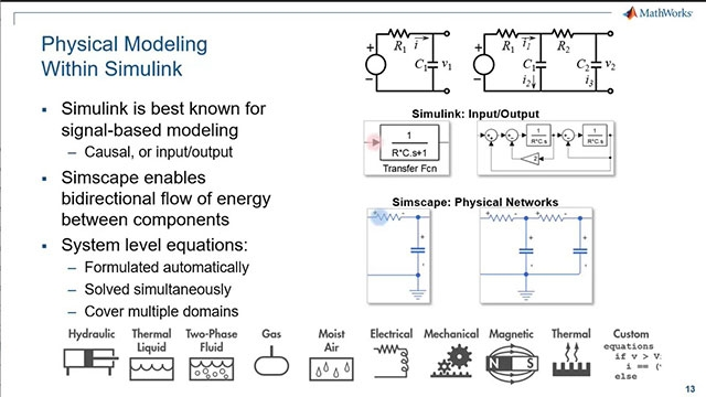 See how to model a battery cooling system in Simscape that integrates multiple physical domains into a Powertrain Blockset vehicle-level model for fuel economy and thermal analysis.