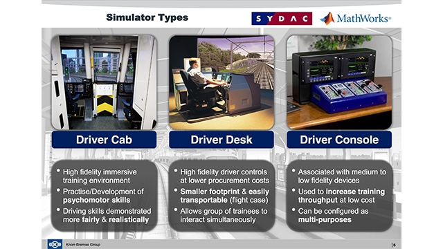 Modelling and Simulation of Train Systems at Sydac Pty Ltd