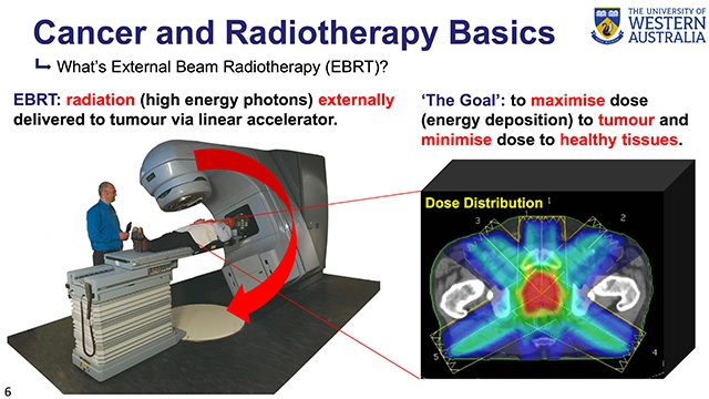 Associating 3D Radiation Dose with Treatment Failure in Prostate Cancer Radiotherapy Patients