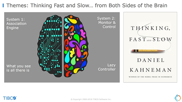 From Insight to Action: Analytics from Both Sides of the Brain