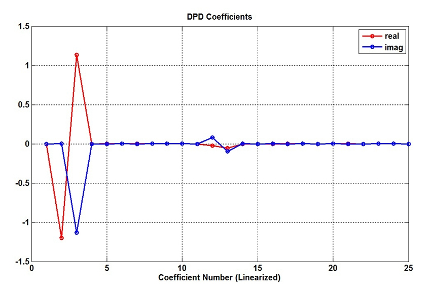 DPD_fig6_w.jpg