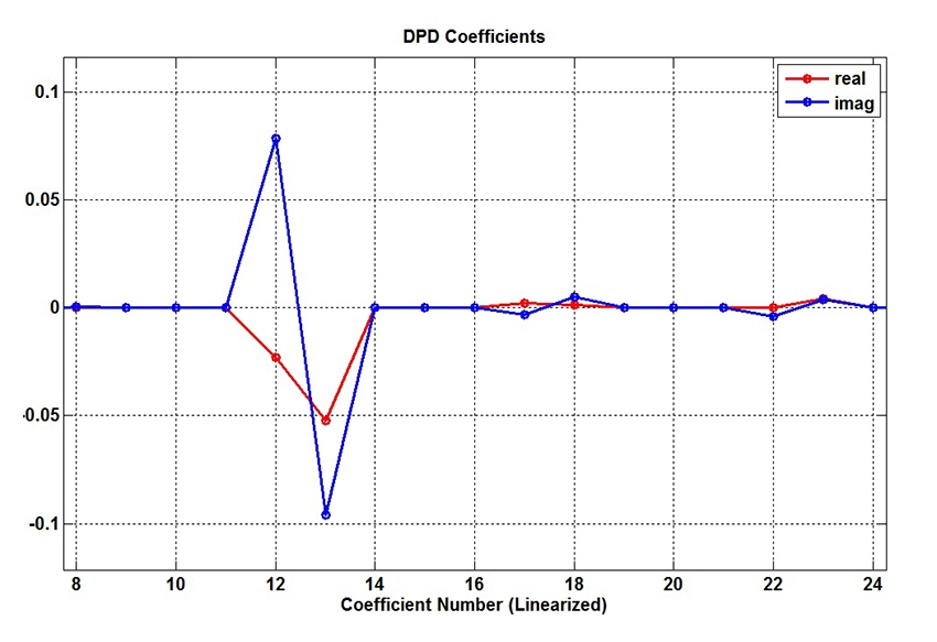 DPD_fig7_w.jpg