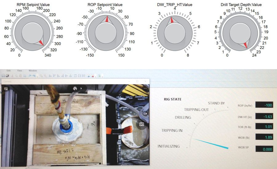 Figure 5. Drilling state visualization created in Simulink Real-Time Explorer and manual controls created in Simulink.