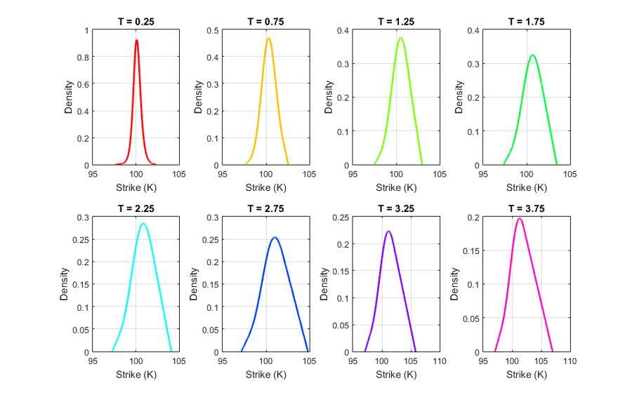 Probability_Distribution_fig6_w.jpg