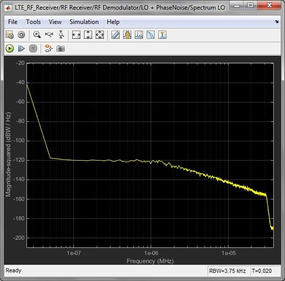 MeasuringRF_fig5_w.jpg