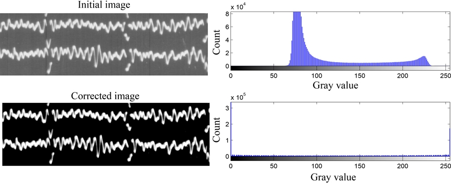 Figure 2. An original seismogram image (top left) that was enhanced via histogram correction to produce an image with improved contrast (bottom left). Histograms of intensity values for each image are shown on the right.
