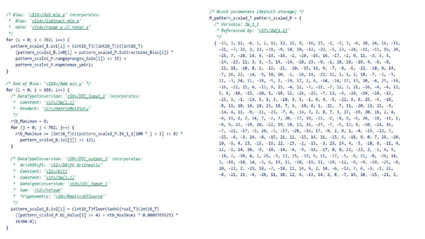 Figure 9. Left: code generated from the fixed-point model. Right: scaled weights from the first layer of the MNIST network.