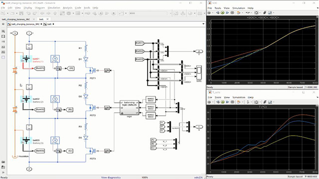 Create battery system management control algorithms for charging and balancing a battery pack in Simulink.