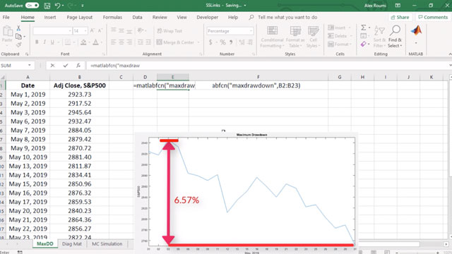 Install Spreadsheet Link and use MATLAB functions in Microsoft Excel.