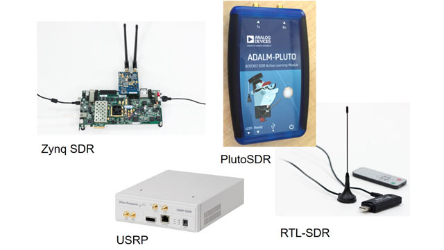 Get started with software-defined radios with Communications Toolbox.