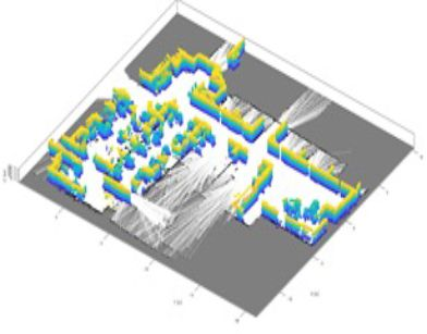Indoor lidar data.