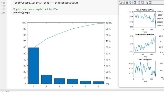 Analyze and model data using Statistics and Machine Learning Toolbox.
