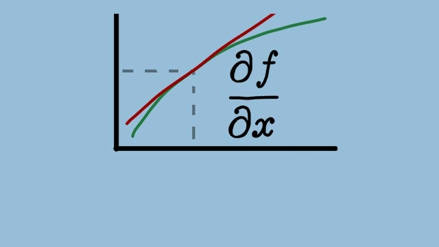 Trimming and Linearization