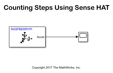 Counting Steps using Raspberry Pi Sense HAT - MATLAB