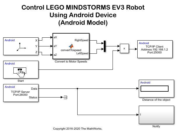 Control LEGO MINDSTORMS EV3 Robot Using Android Device
