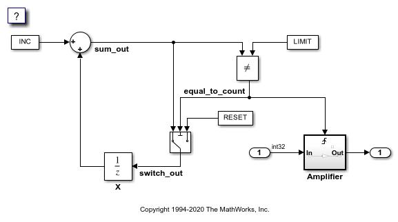 Generate Code Using Embedded Coder - MATLAB & Simulink Example