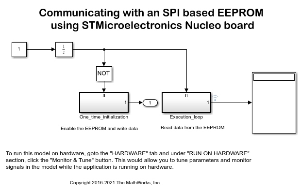 Communicating with an SPI based EEPROM Using the