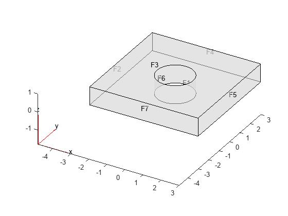 epub Стохастические модели микронеоднородных материалов: Учебно методическое пособие