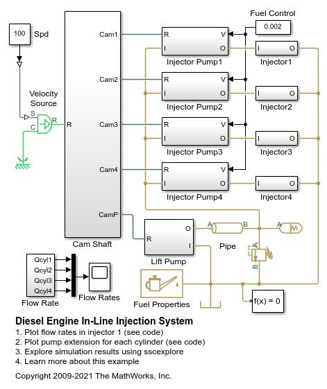 Diesel Engine In-Line Injection System - MATLAB & Simulink