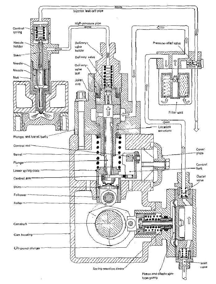 Diesel    Engine    InLine    Injection    System  MATLAB   Simulink