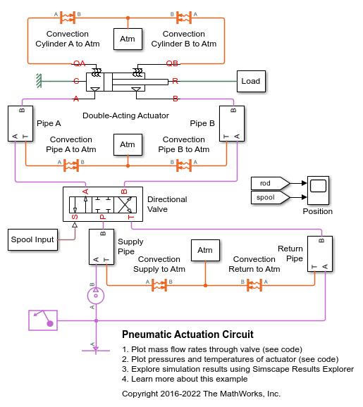 Pneumatic Actuation Circuit - MATLAB & Simulink