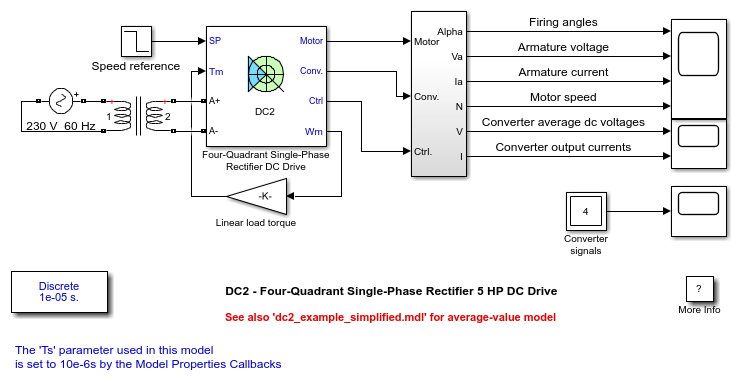 Dc2 Fourquadrant Singlephase Rectifier 5 Hp Dc Drive Matlab. Dc2 Fourquadrant Singlephase Rectifier 5 Hp Dc Drive Matlab Simulink. Wiring. 150 Hp Dc Drive Wiring Diagram At Scoala.co