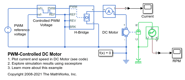PWM-Controlled DC Motor - MATLAB & Simulink