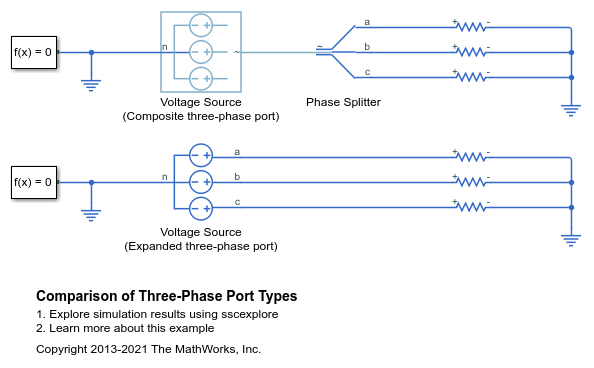 Comparison of Three-Phase Port Types - MATLAB & Simulink