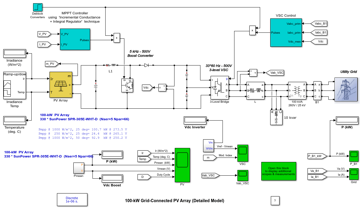 Detailed Model of a 100-kW Grid-Connected PV Array - MATLAB & Simulink