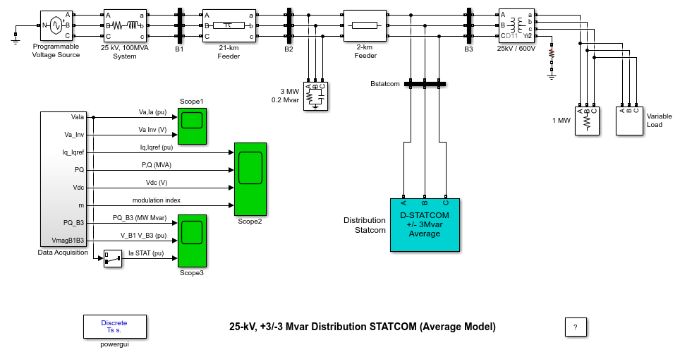 D-STATCOM (Average Model) - MATLAB & Simulink