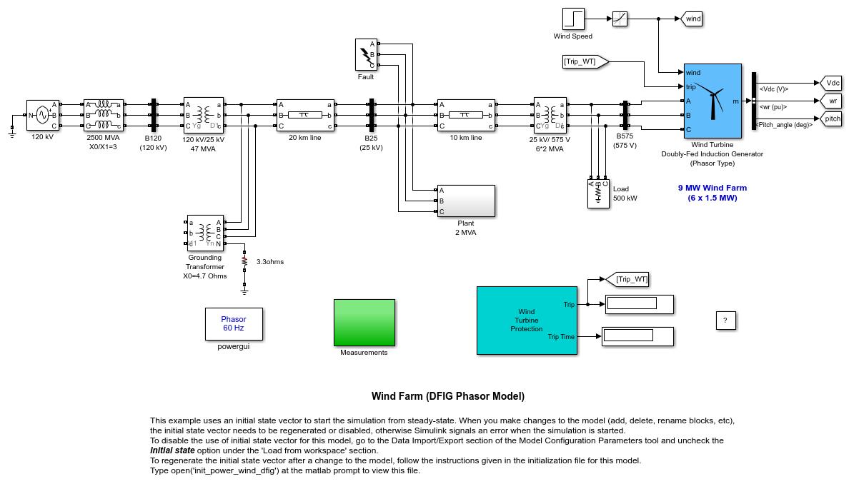 Simulink Model Examples
