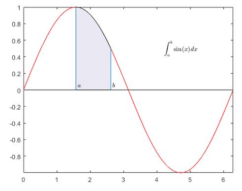 Integration Matlab Simulink Example Mathworks Nordic
