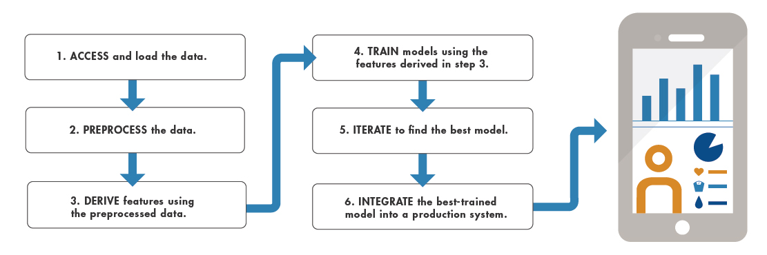 Machine Learning in MATLAB - MATLAB & Simulink - MathWorks