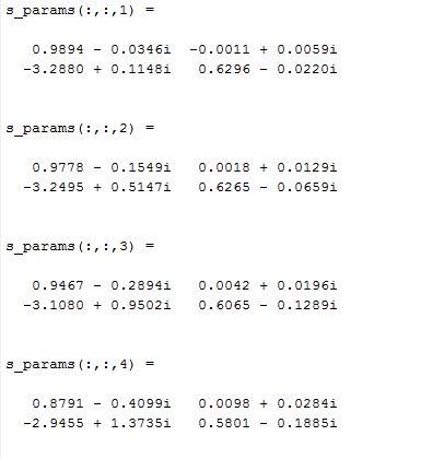 How Do I Convert From Complex Numbersabi To A Polar Formrtheta