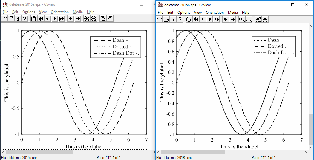 Drawing Lines Matlab : Long dashes in a dashed line matlab plot answers
