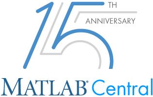 MATLAB Central 15th Anniversary