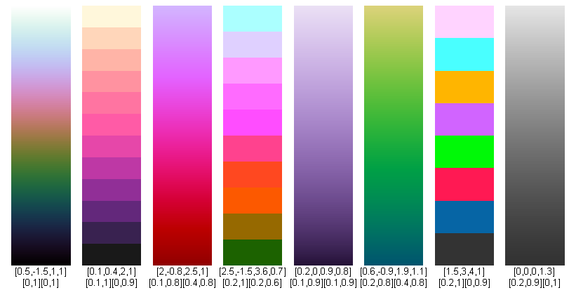 CubeHelix Colormap Generator Beautiful And Versatile File - Color map generator