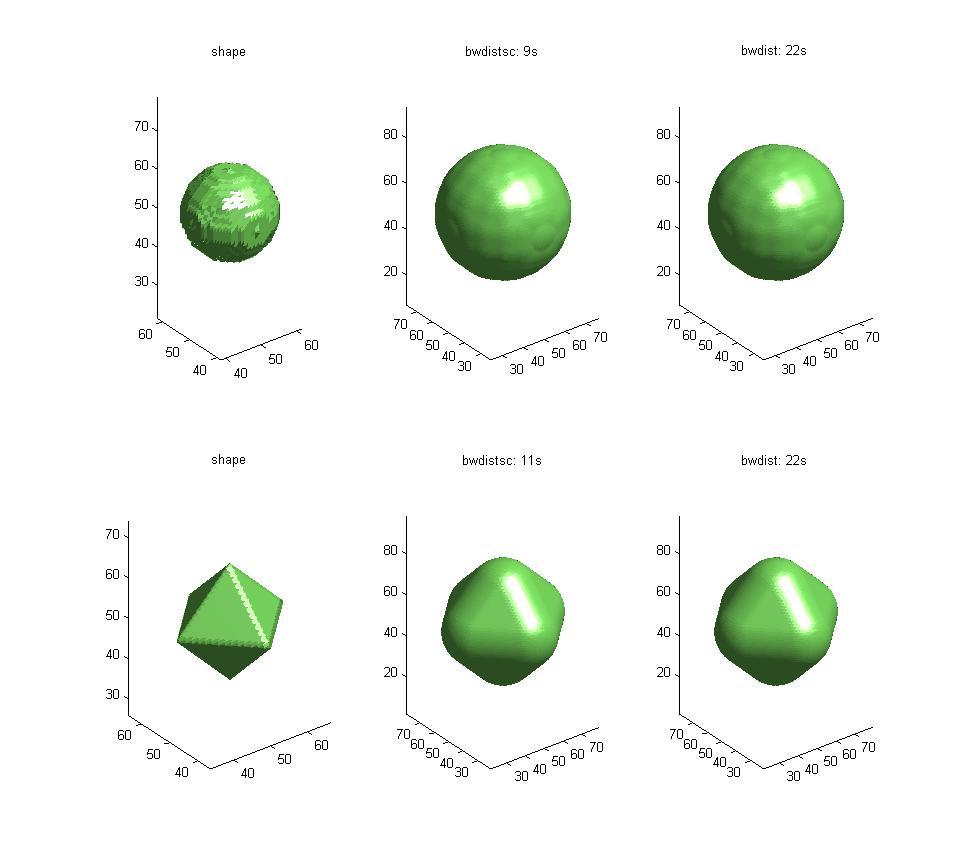 3D Euclidean Distance Transform for Variable Data Aspect