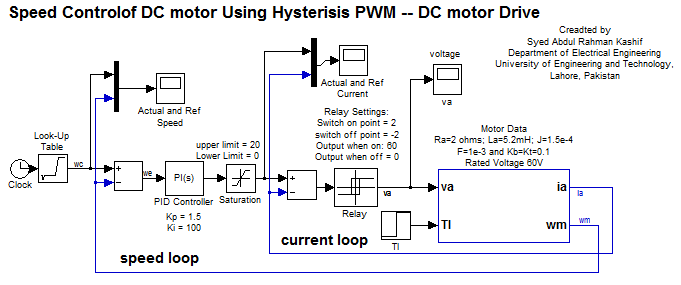 Speed Controlof Dc Motor Using Hysterisis Pwm Dc Motor