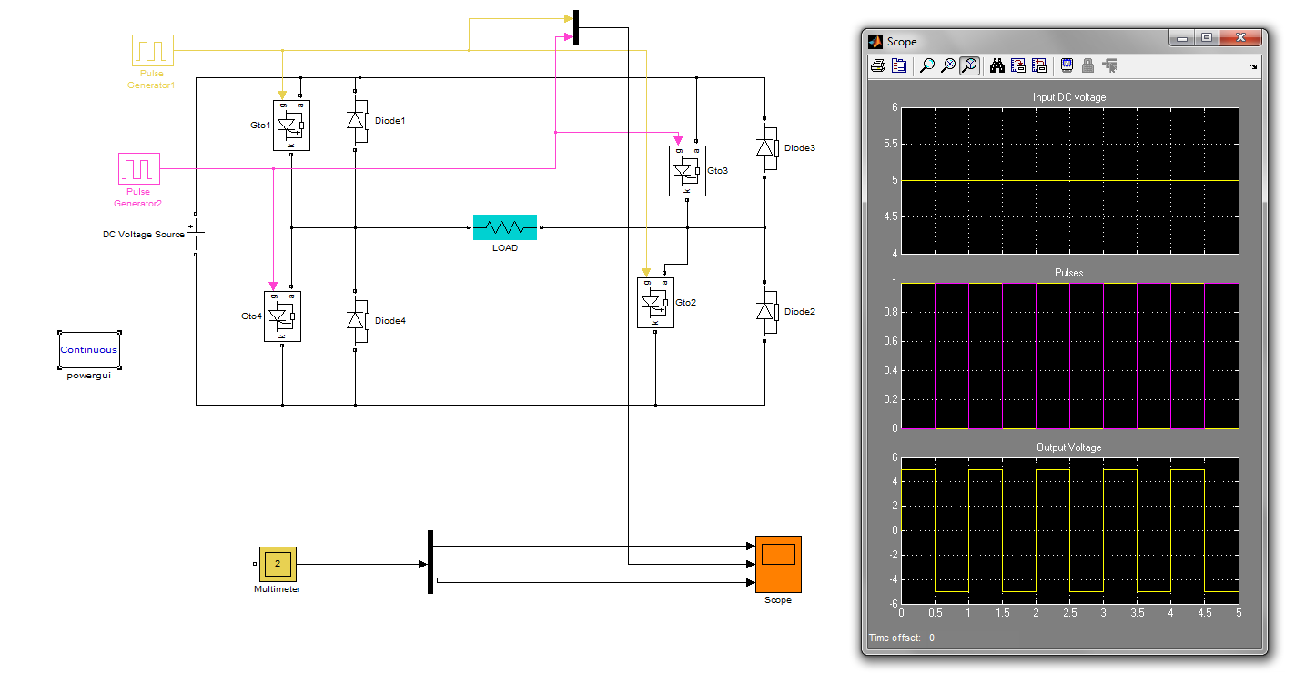 single phase full bridge inverter - file exchange