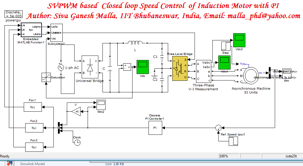 Closed Loop controller of Induction Motor feed by 3-phase Inverter ...