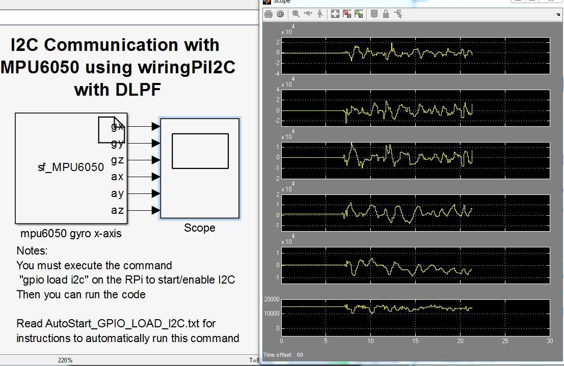 Raspberry Pi Mpu6050 Sfunction With I2c Communication Using Wiringpi H Image Thumbnail