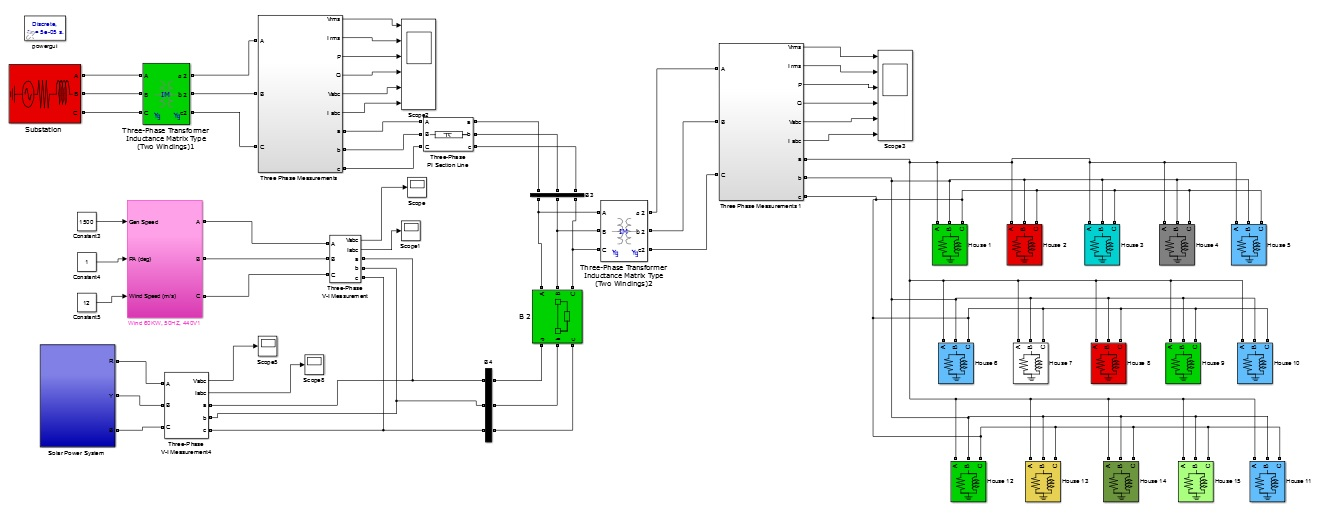 fuzzy intelligent based grid connected hybrid pv and wind power system