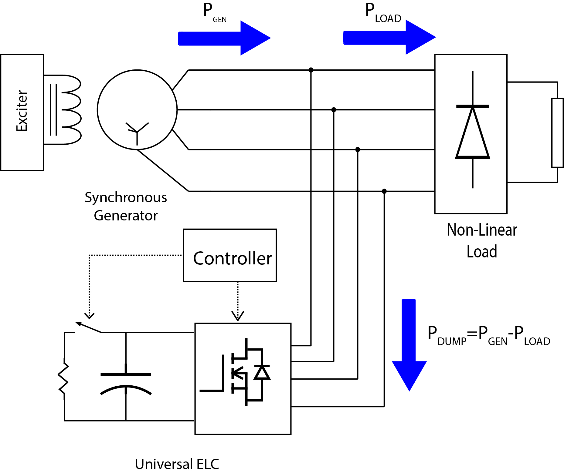Universal Electronic Load Controllerelc For Microhydro Plant Hydro Power Line Diagram