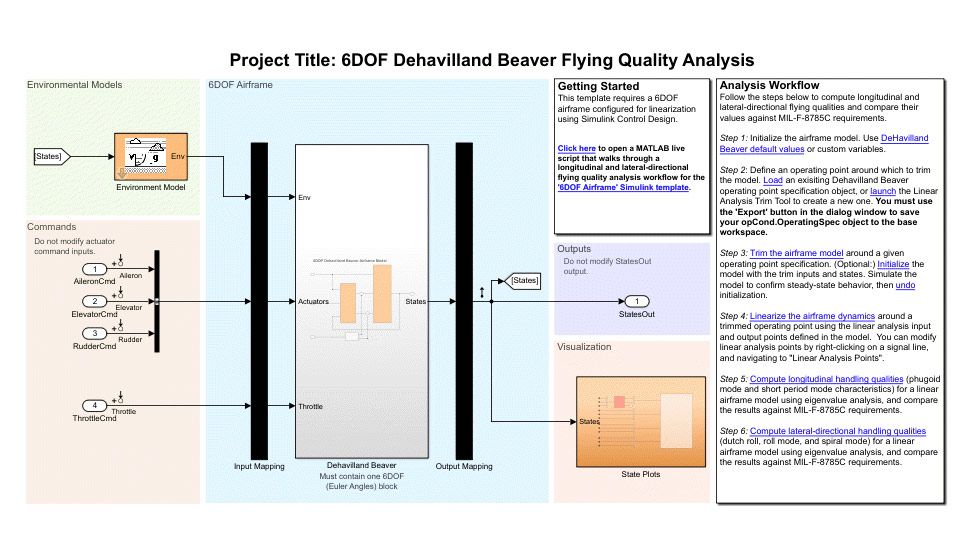 Example Simulink model for 6DOF De Havilland Beaver flying quality analysis.