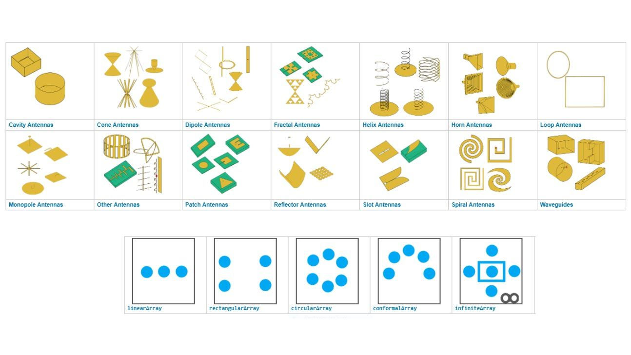 Icons representing different categories of antennas and arrays in the catalog.