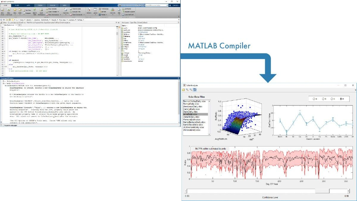 Solar analysis application created in MATLAB and packaged for sharing using MATLAB Compiler.